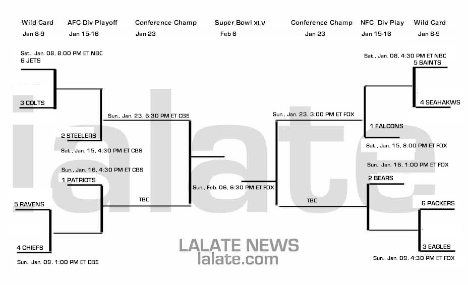 picture about Nfl Playoffs Printable Bracket named NFL Playoffs Printable Bracket