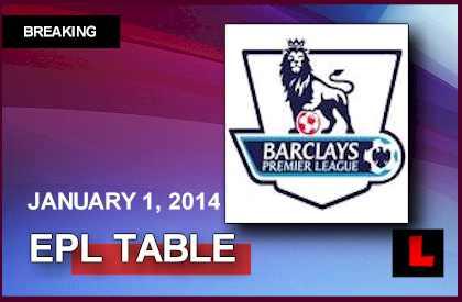into jan 1 league epl football news live scores fixtures tables league