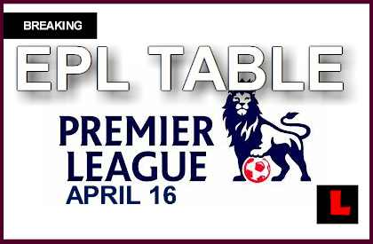 Epl live scores and table - Today premier league results and tables ...
