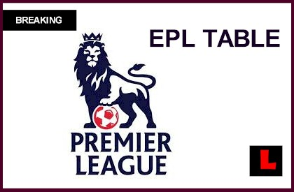 Epl table 2014 results chelsea leads english premier league scores - Today premier league results and tables ...
