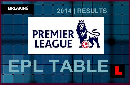Image gallery liverpool 2014 results for Epl live scores and table standing