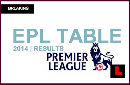 Epl table 2014 results heat up english premier league for Epl live scores and table standing