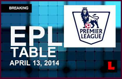 epl today live scores