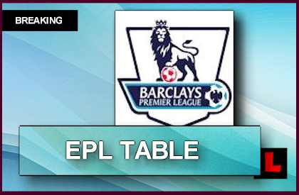 Football games today in premier league - Football english premier league table ...