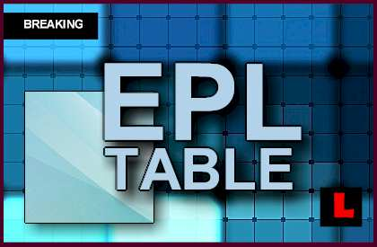 Lalate news america 39 s fastest growing celebrity news site arsenal - Today premier league results and tables ...