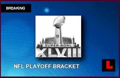 NFL Playoff Bracket 2014: Football Playoff Schedule Reveals Games