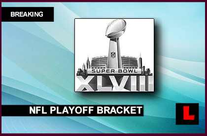 NFL Playoff Schedule 2014: NFL Playoff Bracket Reveals Football Games
