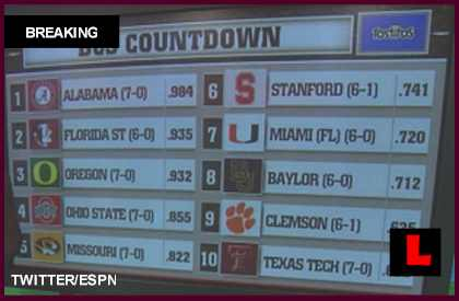 what college games are on today bcs polls