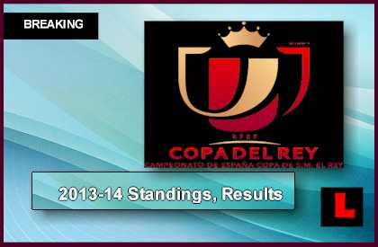 Copa Del Rey 2013-14 Scores Prompt Standings, Schedule for Round of 16 en vivo live score results today