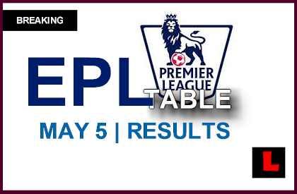 latest score of english premier league