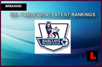 Epl fantasy football tips game week 3 - Football english premier league table ...