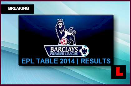 Epl table 2014 rankings english premier league gets standings battle - Today premier league results and tables ...