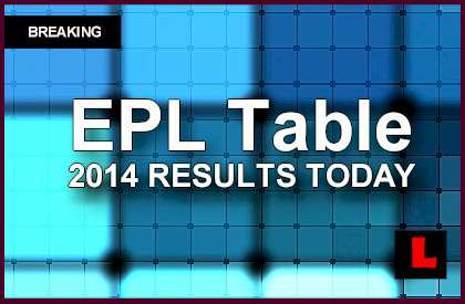 Epl table results 2014 coaches predict english premier league ranks - Today premier league results and tables ...