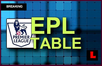 English premier league mls news scores stats soccer html for Epl live scores and table standing