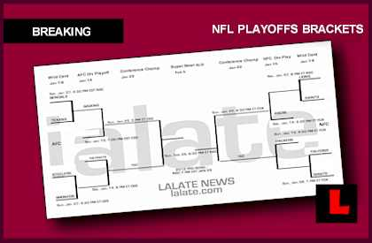 NFL Playoffs Printable Bracket Revealed for PostSeason Schedule