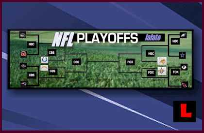 NFL Playoffs Weekend Schedule