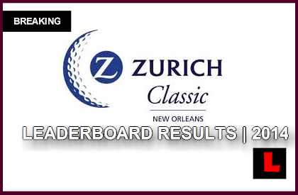 Zurich Classic New Orleans Leaderboard 2014 Results Deliver Scores Today golf l